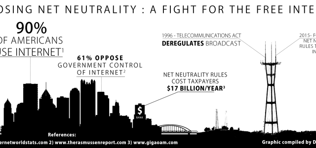 While the concepts of the Federal Communications Commission's new 'net neutrality' rules glimmer with democratic principles on the surface, they pose a deeper impending hindrance on the future of our free speech.
